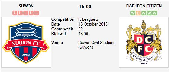 Preview: Suwon FC vs Daejeon Citizen K League 2