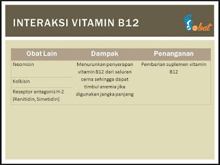 interaksi vitamin, suplemen, obat, vitamin, ginko biloba, suplemen kalsium, minyak ikan, vitamin D