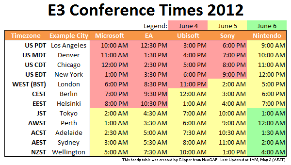 E3 2012 Dates And Time Zone Breakdowns For All Conferences