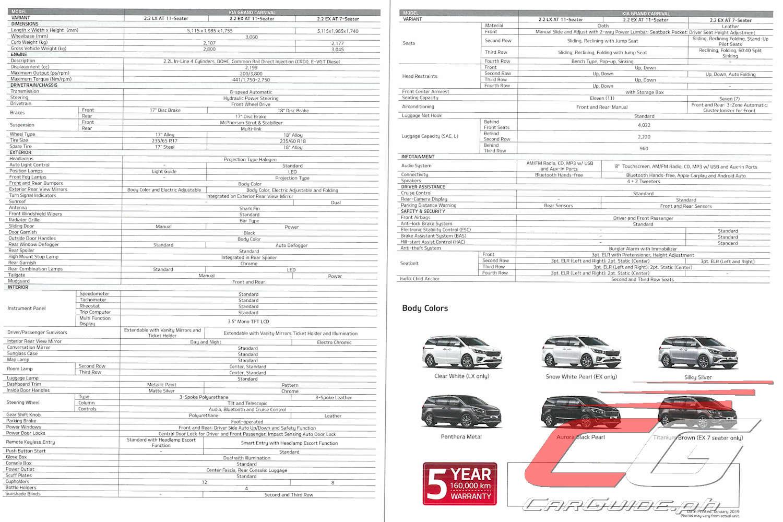 Kia Philippines Adjusts Prices Specs Of Picanto Sportage