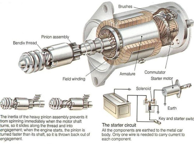 Electrical And Electronics Engineering  Starter Motor Scheme