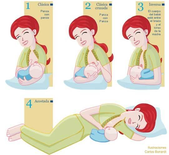 Tecnicas correctas para amamantar
