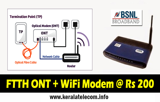 BSNL offers FTTH ONT alongwith ADSL WiFi Modem to avail WiFi facility on FTTH Broadband to FTTH Customers across India