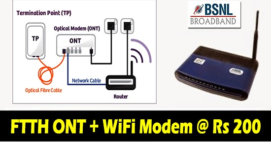 BSNL offers FTTH ONT alongwith ADSL WiFi Modem to avail WiFi