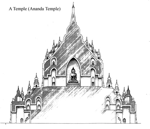 Bagan Temple Cross Section