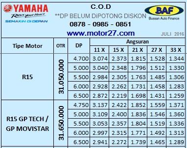 Yamaha R15 Juli 2016