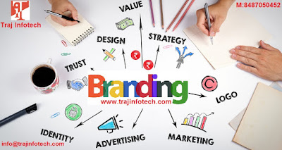 How Branding can help your Small Business?