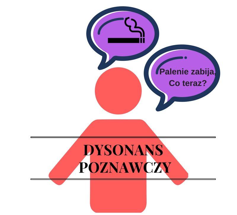 Walka. Myślę jedno, robię drugie- dysonans poznawczy.