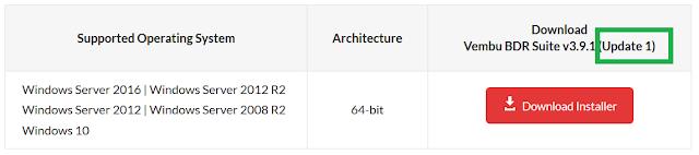 Vembu BDR 3.9.1 Update 1 soporta vSphere 6.7