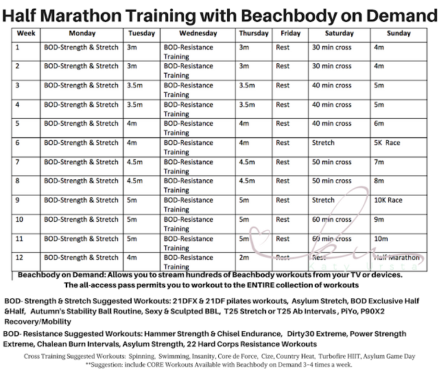 half marathon training, half marathon and beachbody on demand, half marathon cross training, half marathon novice, half marathon beginner, 21 day fix and running schedule, beachbody on demand