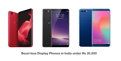 Smartphones with 18:9 Display in India under Rs 30,000