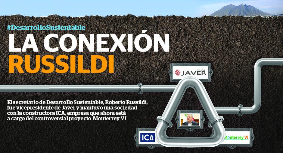 on sale 54d29 2aca9 El secretario de Desarrollo Sustentable, Roberto Russildi, fue  vicepresidente de Javer y mantuvo una sociedad con la constructora ICA,  empresa que ahora ...