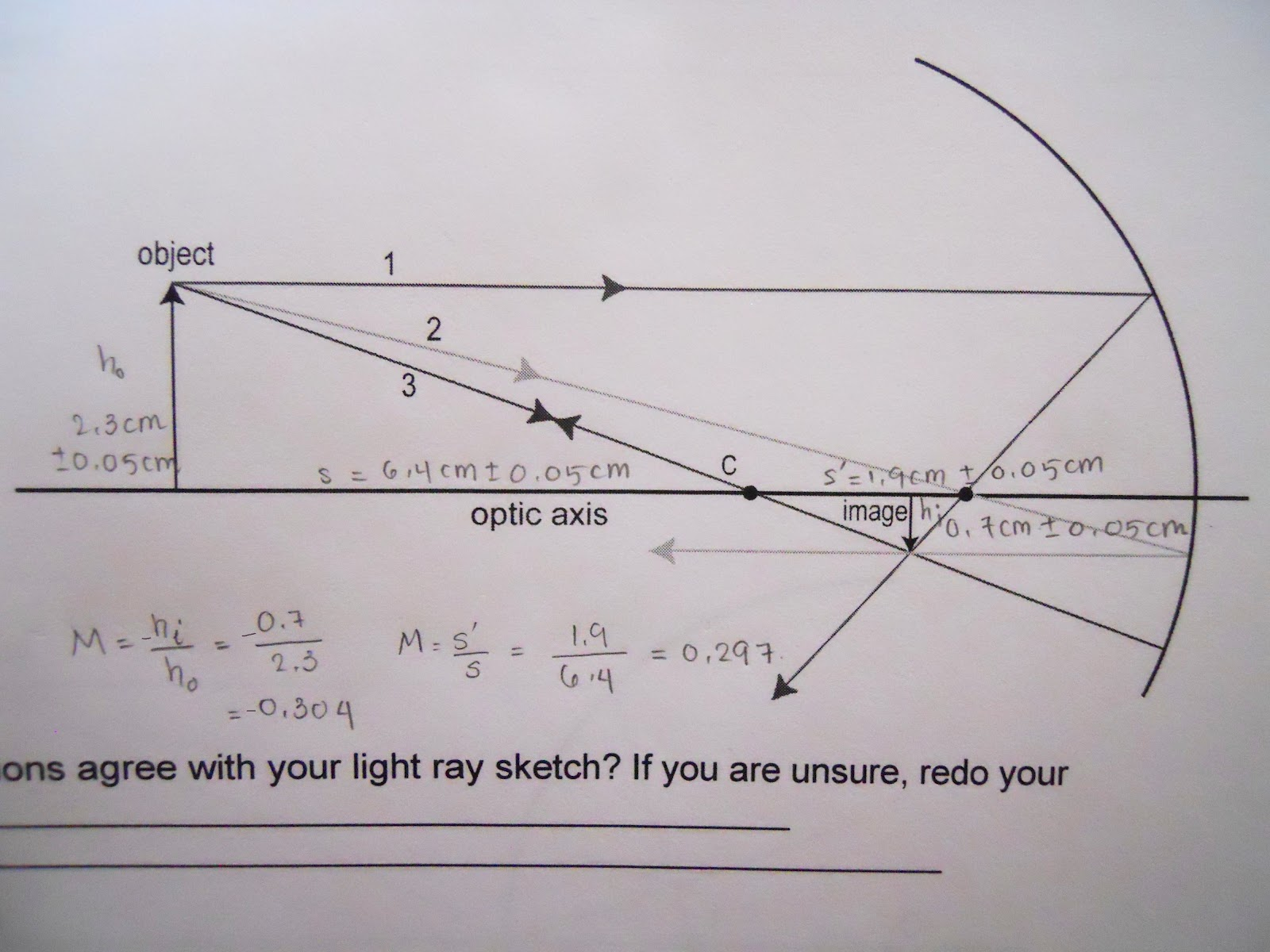 medium resolution of diagram 2 light ray diagrams which show how the image in concave mirror changes depending on the object distance