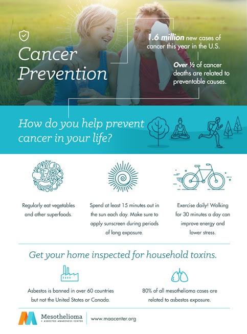 Melaleuca Cancer Prevention
