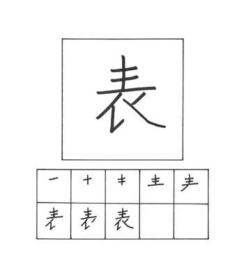 kanji mengekspresikan