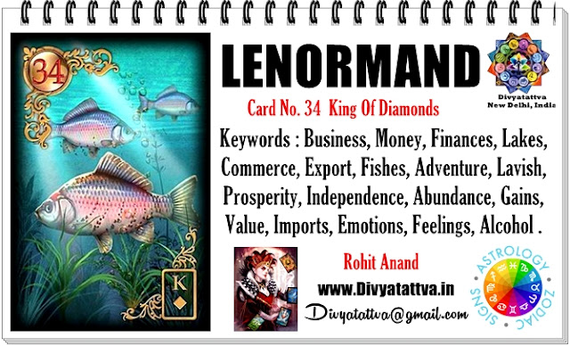 Lenormand Fish Card Meaning, Lenormand Fish Card Description, Fish Lenormand Card interpretation for love, health, money, business, time and Lenormand Fish Card Combinations by Rohit Anand, New Delhi, India