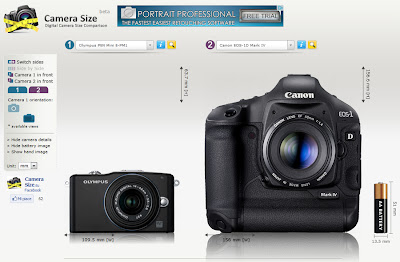 A confronto l'Olympus PEN Mini E-PM1 con la Canon EOS-1D Mark 4