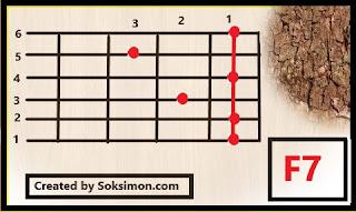 gambar kunci gitar F7