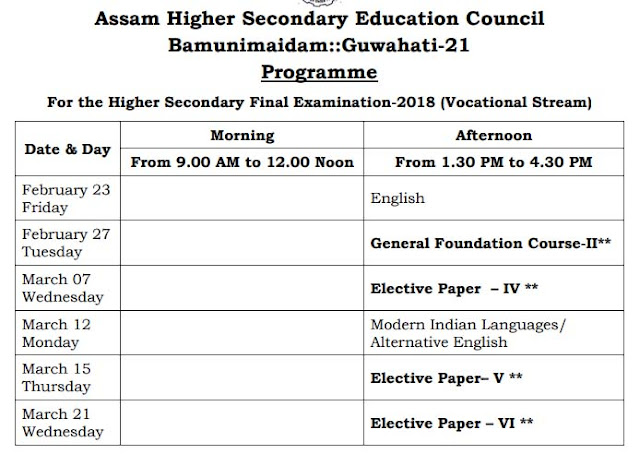 Assam HS Final Year (Vocational) Exam Time Table 2018