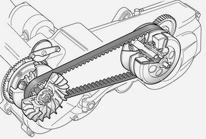 SOALOtomotif: Materi SMK TSM Transmisi Otomatis CVT