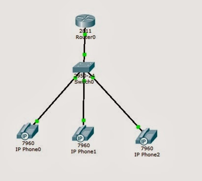 Cisco Networking: IP Phone Configuration in Packet Tracer