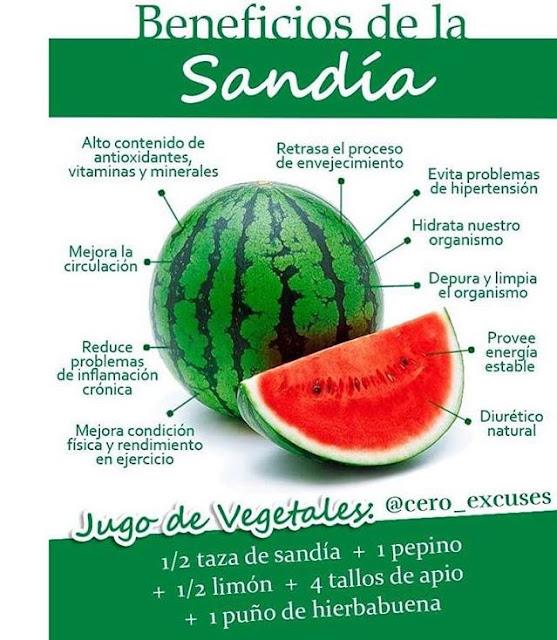 SANDÍA - DESINTOXICANTE Y ENERGIZANTE