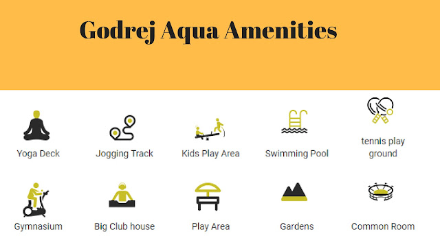 Godrej Aqua Amenities