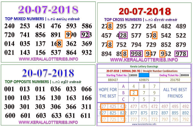 NIRMAL NR-78  abc numbers kerala lottery guessing by keralalotteries ON 20-07-2018