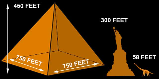 great pyramid height, great pyramid size, great pyramid weight, Cheops pyramid, Khufu pyramid, Ancient Egyptian pyramid