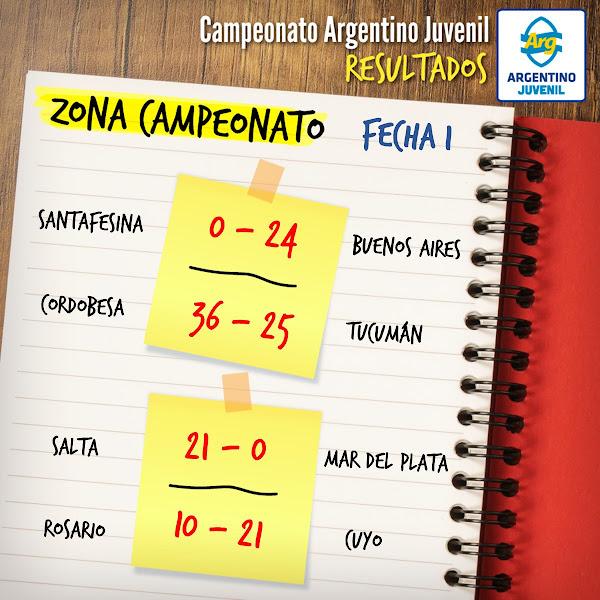 Resultados de la primera fecha del Argentino Juvenil