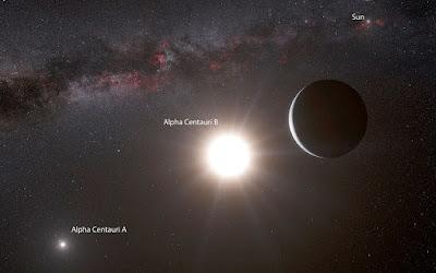Pianeti come la Terra: la scoperta di Alfa Centuari