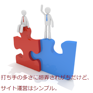 打ち手の多さに翻弄されがちだけど、サイト運営はシンプル。