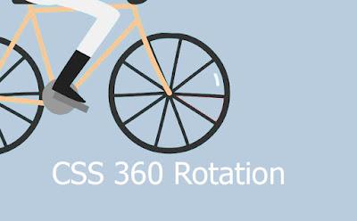 CSS 360 Rotation