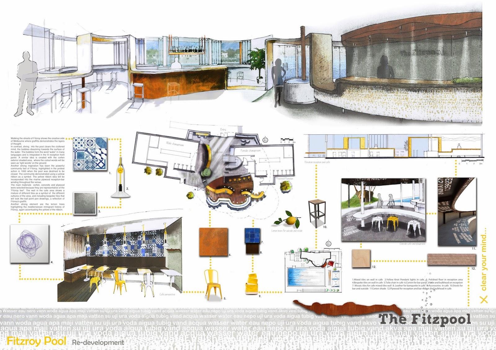 interior design presentation board home design