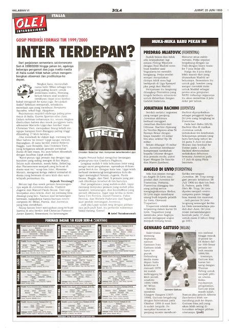 PREDIKSI FORMASI TIM 1999/2000 INTER TERDEPAN