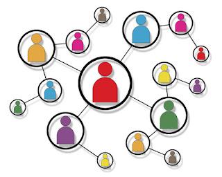 Quản lý quan hệ khách hàng