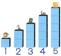 http://tips-belajar-matematika.blogspot.co.id/2016/10/buku-permainan-berhitung-anak-usia-dini.html