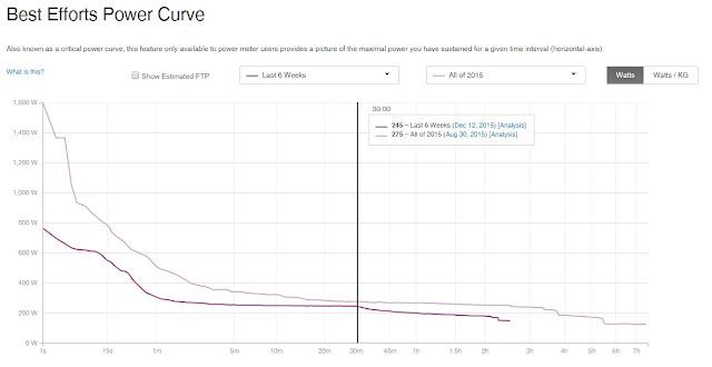 Desktop%2B2015 12 16%2B16 44 59 676 - W Drodze do Celu - na testowej ścieżce