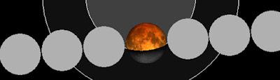 16 de julho - Eclipse Lunar Parcial