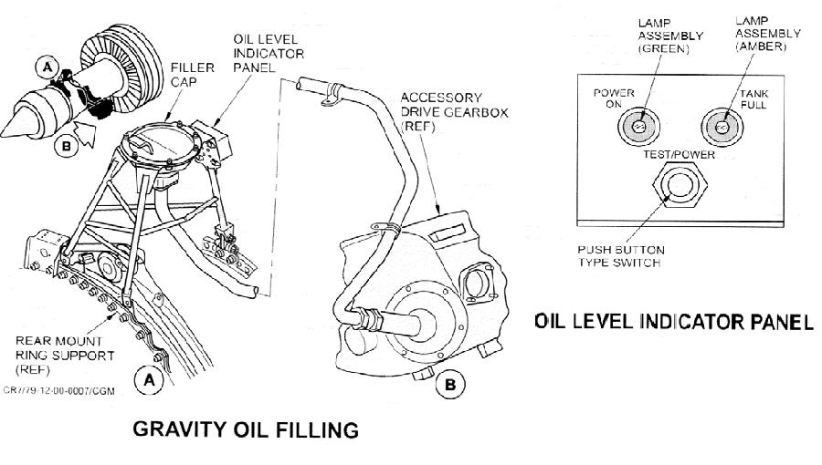 BELAJAR PESAWAT UDARA: OIL SYSTEM PESAWAT BOMBARDIER CRJ-1000