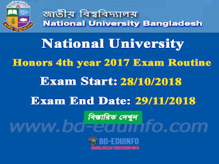 National University (NU) Honors 4th Year  2017 Year Exam Routine