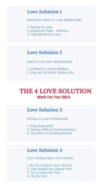 Understand Love Relationship, Love Solution, Confusion