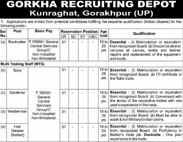 Gorkha Recruiting Depot Gorakhpur Recruitment 2017 Application Form