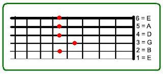 download video cara menyetem gitar