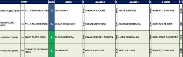arbitros-futbol-designaciones-libertadoressub20