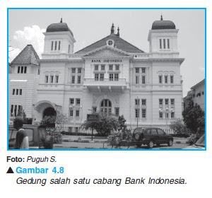 Pengertian Bank dan Bank Sentral
