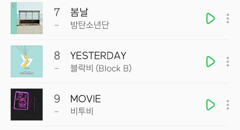 BTS, Block B, and BTOB on the chart + BTOB's growth - K-POP
