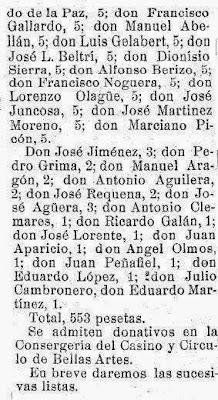 Homenaje a Salvador Mollá, El Liberal, 14 de abril de 1929 (2)