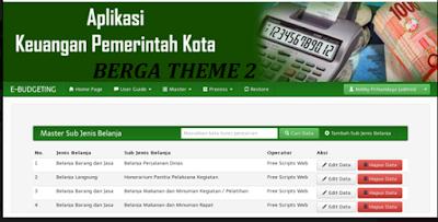 Downl0ad source Code Aplikasi Anggaran Keuangan Menggunakan PHP MySQL gratis Siap Praktek