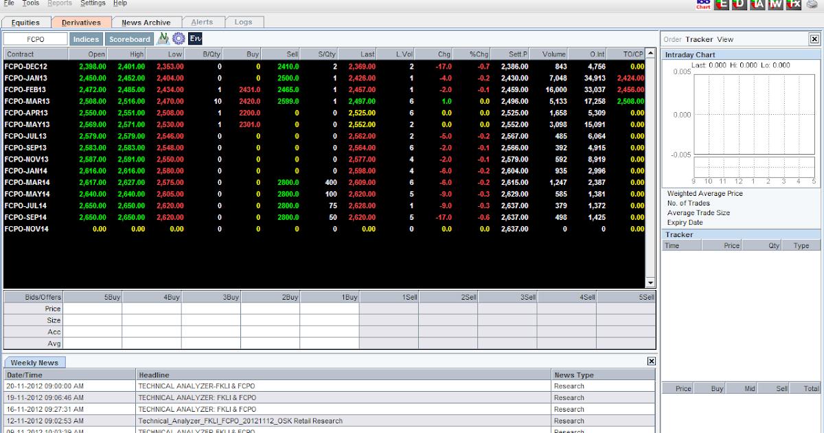 Kursus trading forex kediri